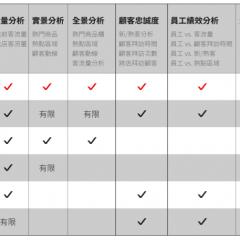 台湾期待のスタートアップ。SLASH ASIAピッチコンテストで優勝したSKYRECに注目