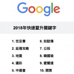 2018年台湾で流行った言葉とは!?流行語TOP10を紹介