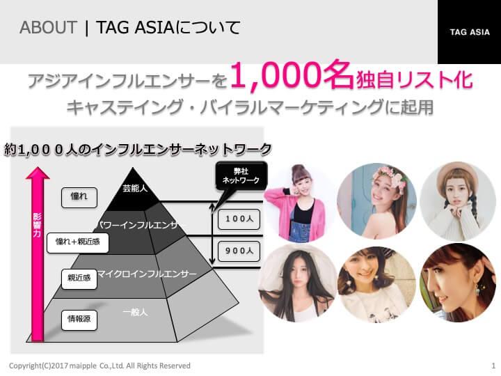 台湾インフルエンサーマーケティングTAGASIAネットワーク